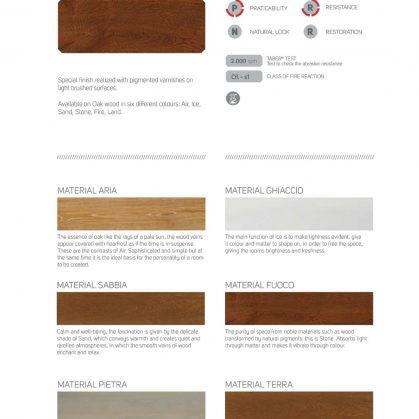 Claves para elegir un piso de madera 4