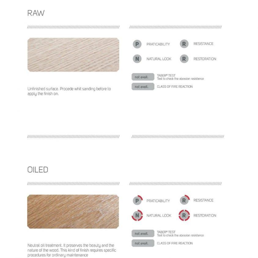 Claves para elegir un piso de madera 7