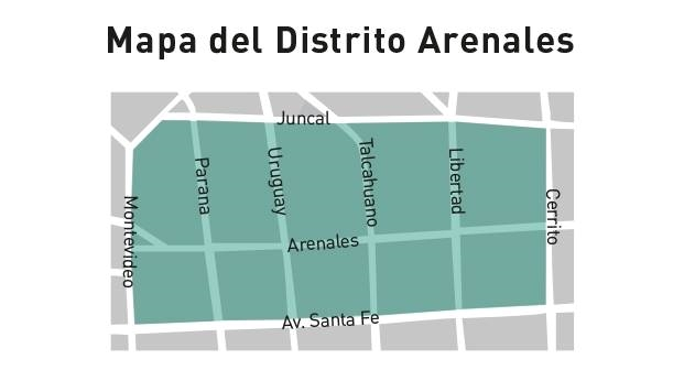 Tendencia Arenales 2017 23