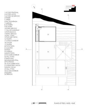 Casa LRC 23