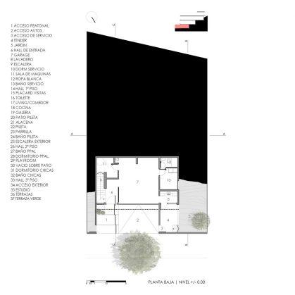 Casa LRC 22