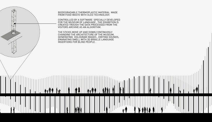 El interactivo Museo del lenguaje 8