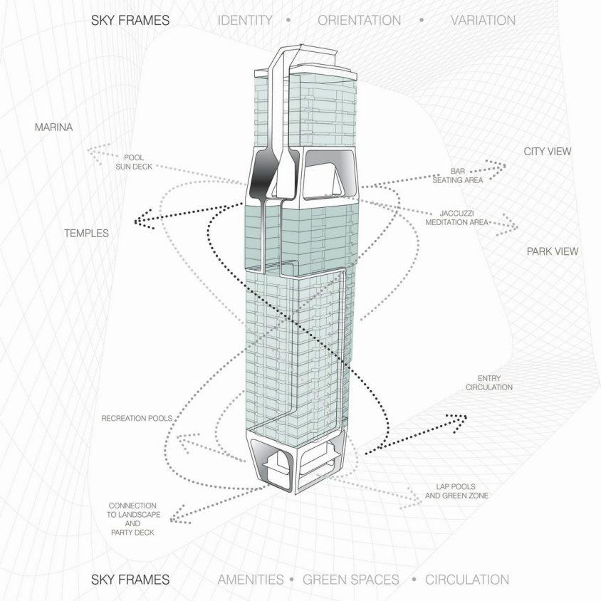 Una ciudad vertical 2