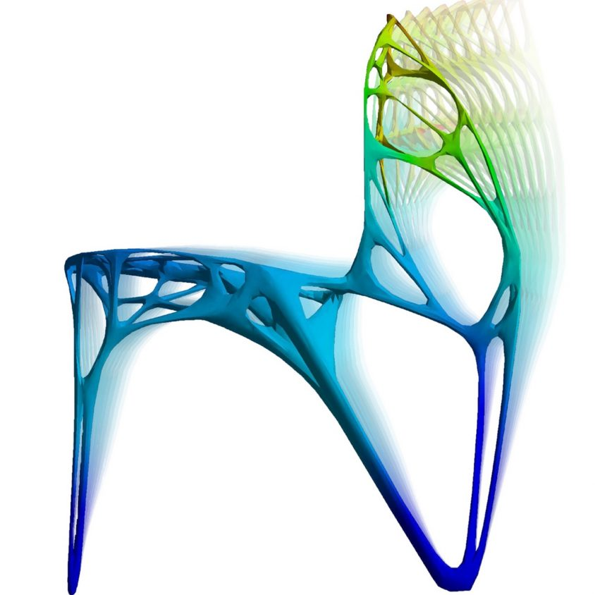 Generico y la impresión 3D 13