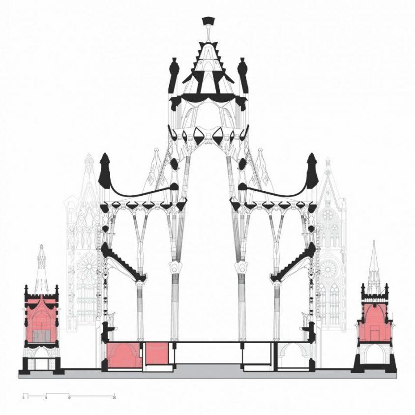 La remodelación de la Sagrada Familia 1