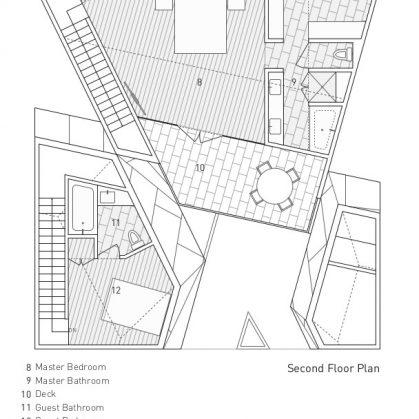 Crear una segunda casa detrás 7