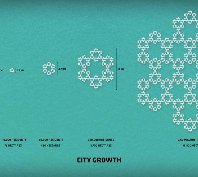 Una comunidad flotante para el futuro 2
