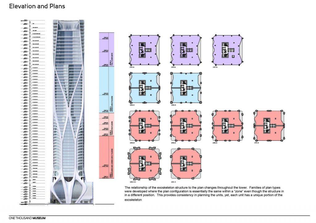 Fluidez entre arquitectura e ingeniería en las curvas de One Thousand Museum 19