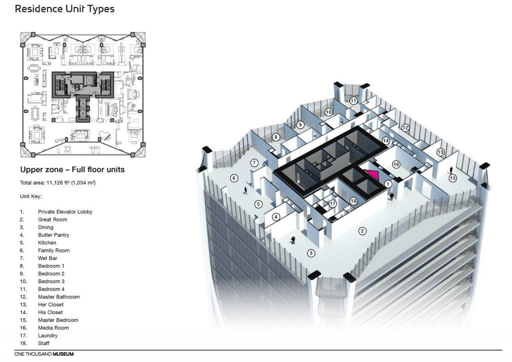 Fluidez entre arquitectura e ingeniería en las curvas de One Thousand Museum 28