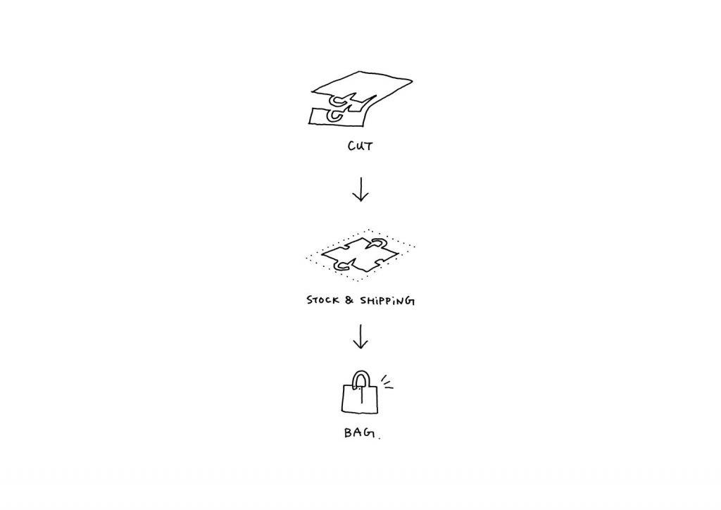 Nendo nos presenta Mai: un diseño fácil y práctico 6