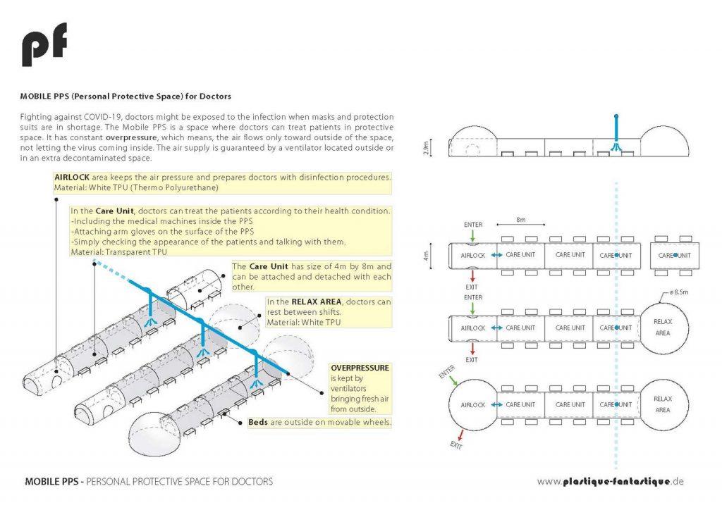 MOBILE PPS (Espacio de protección personal) para médicos 12