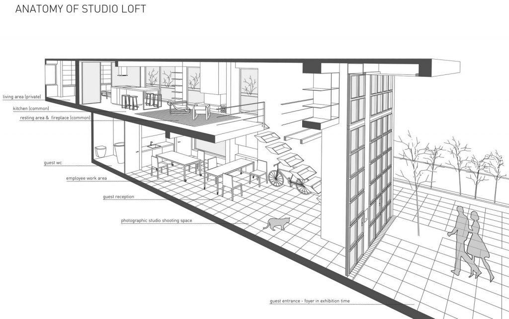 Studio Loft 15