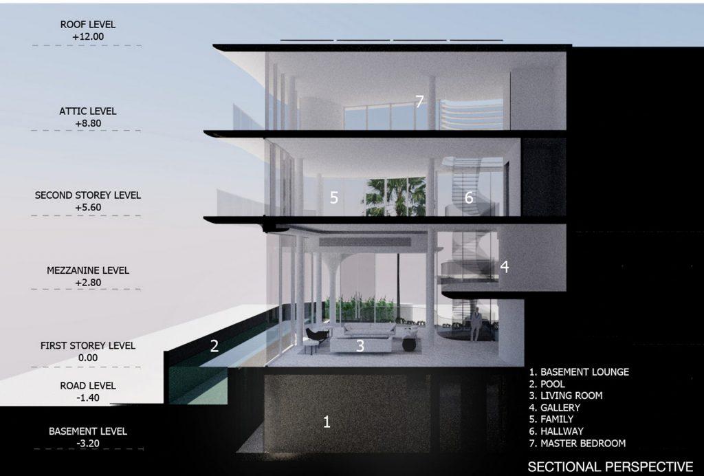 Con las curvas y sensualidad femenina EHKA STUDIO diseñó Stiletto House 20