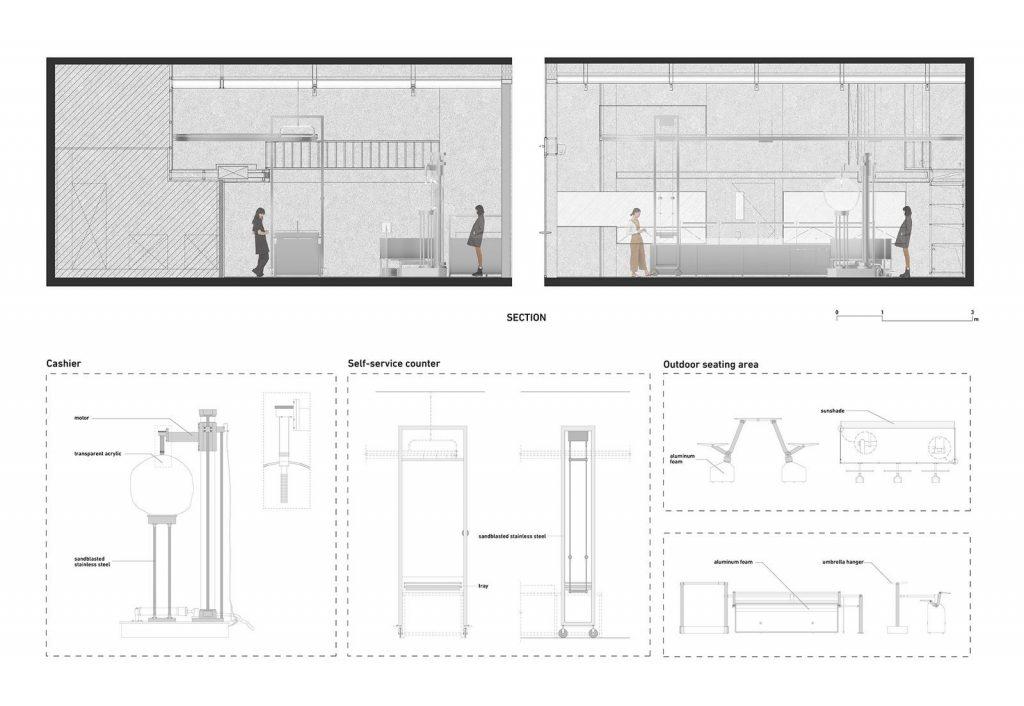 Holiland Concept Store, tienda Ideal 15