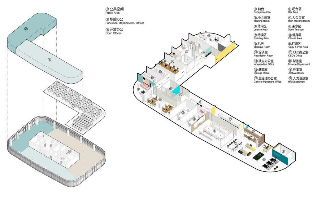 Oficina en el futuro: Sede de ViaBTC 4