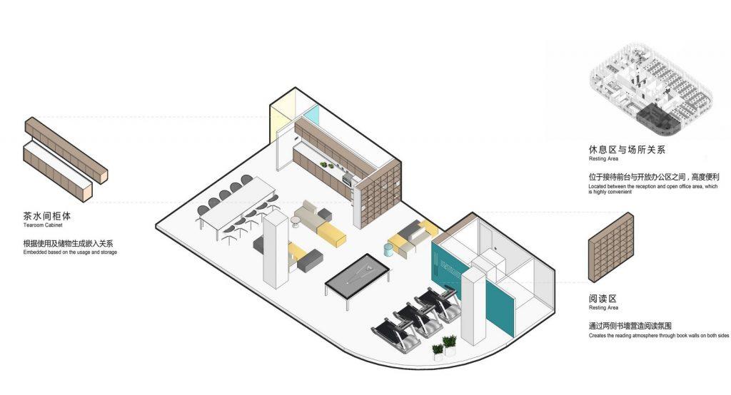 Oficina en el futuro: Sede de ViaBTC 5