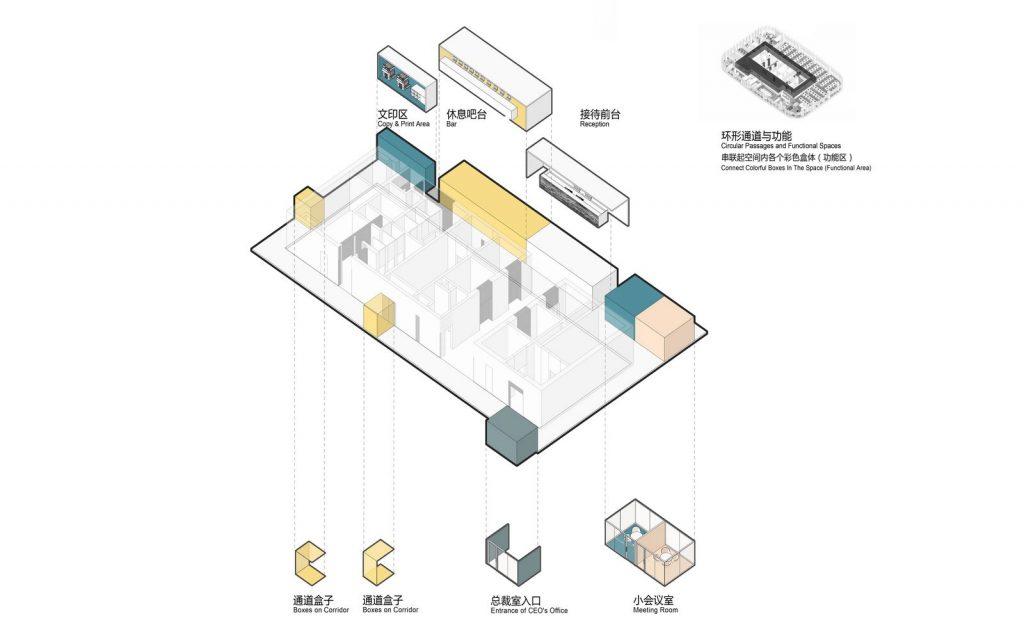 Oficina en el futuro: Sede de ViaBTC 10