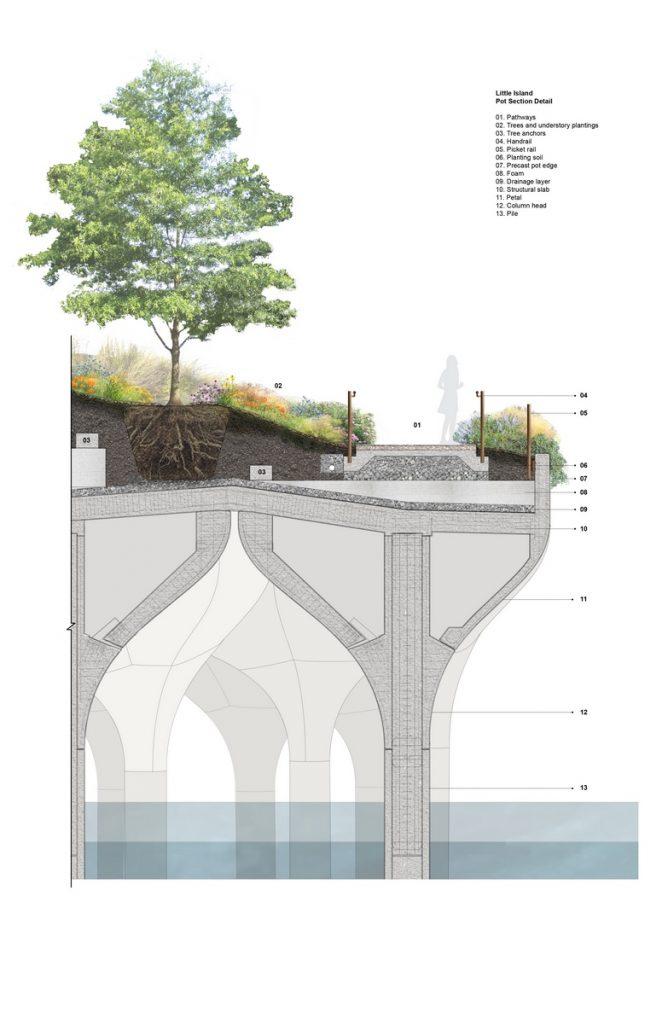 Thomas Heatherwick completó el parque y el teatro de Little Island en la ciudad de Nueva York 24