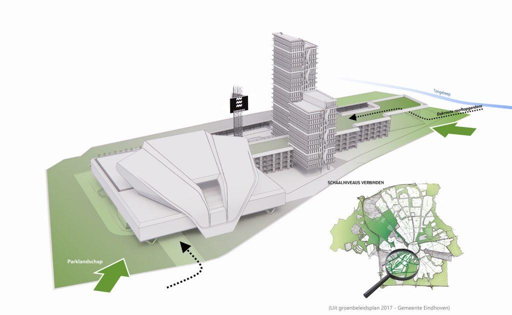 UNStudio en el consorcio ganador para el diseño, construcción, financiación y funcionamiento de un centro de conferencias y congresos emblemático en los Países Bajos 11
