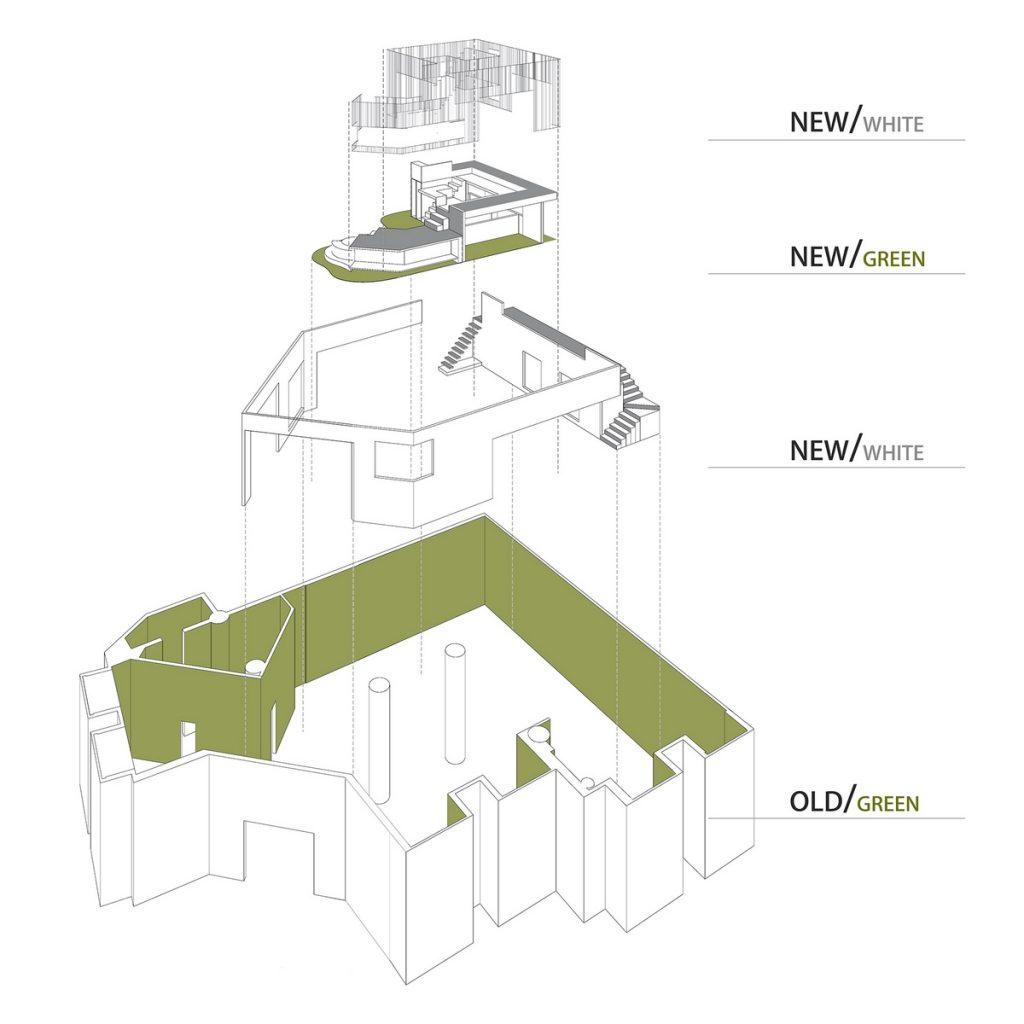QUCESS: diseño en aliento · práctica omnidireccional del concepto de diseño del metabolismo 11